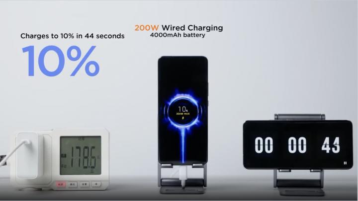 Xiaomi kann ein Smartphone jetzt in 8 Minuten mit 200W vollständig aufladen